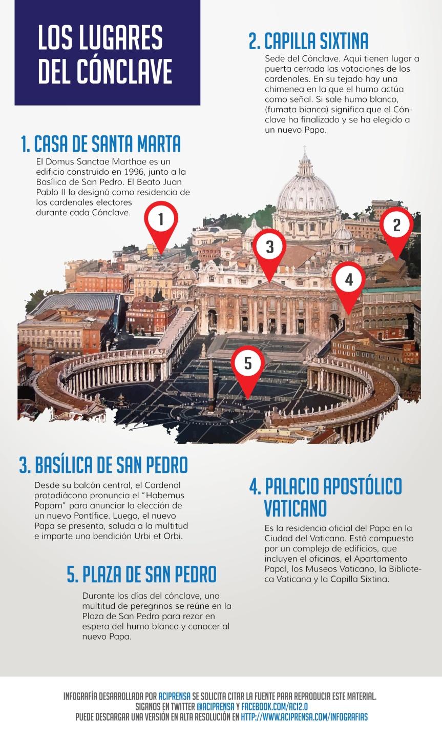 lugares-conclaveHD2013