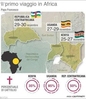 Vídeo mensajes del Papa a Kenia, Uganda y República Centroafricana, antes de su viajeapostólico